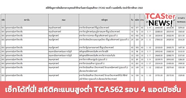 เช็กได้ที่นี่! สถิติข้อมูลการคัดเลือก TCAS62 รอบ 4 Admission