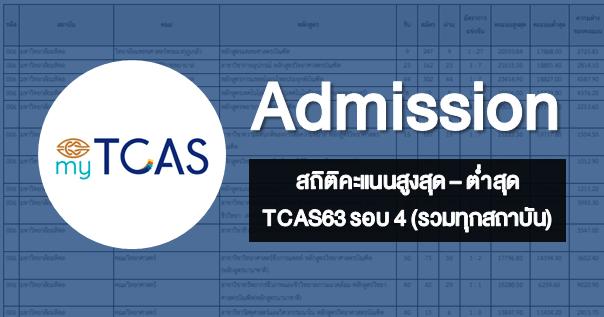 ชัดเจนนะ! สถิติคะแนนสูงสุด – ต่ำสุด TCAS63 รอบ4 Admission (รวมทุกสถาบัน)